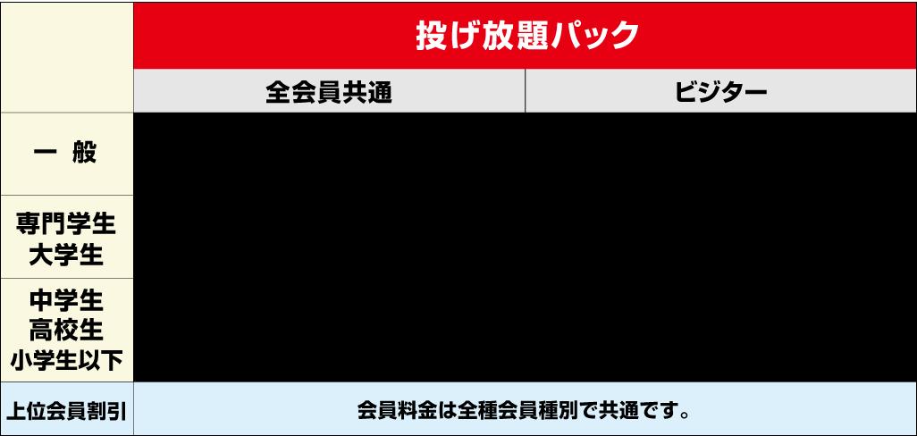 ラウンド ワン 函館